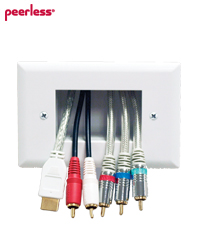 Easy Mount Recessed Low Voltage Cable Plate