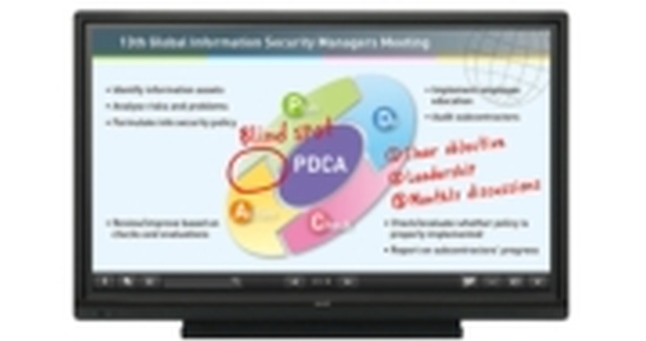 Sharp Pn L603b 60 Led Interactive Touchscreen Display